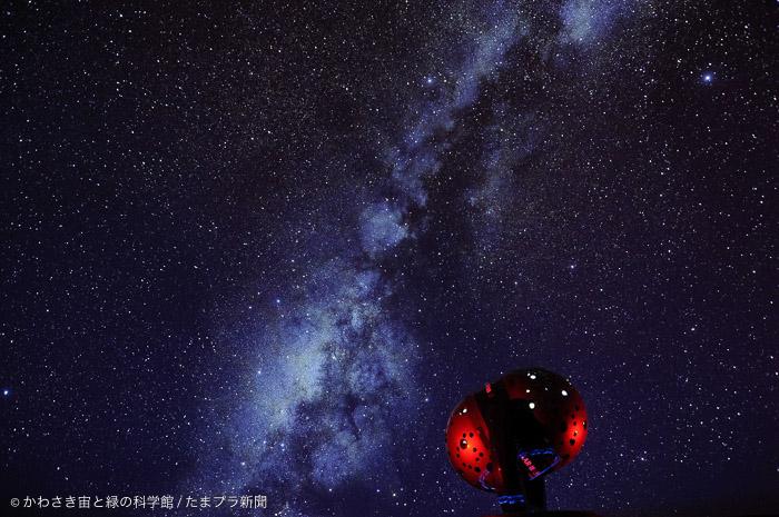 かわさき宙と緑の科学館 プラネタリウム投影イメージ